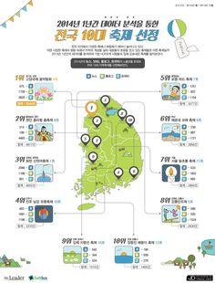 빅데이터로 보는 2014년 전국 10대 축제 [인포그래픽] #Festival / #Infographic ⓒ 비주얼다이브 무단 복사·전재·재배포 금지