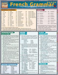 FRENCH GRAMMAR QuickStudy® $5.95 6-page guide includes: • cardinal & ordinal numbers • pronunciation • weather expressions • nouns & pronouns • adverbs & articles • adjectives & verbs • conditional & subjunctive moods • idiomatic expressions & tenses • and much more...  #French #study #QuickStudy