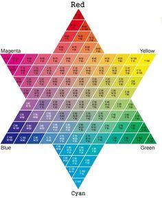 알아두면 좋은 색상 배색자료
