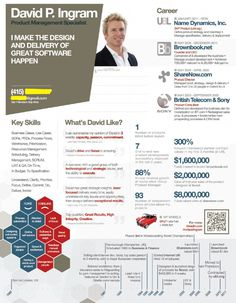 Cool Resumes | Resugraphic from David Ingram