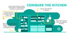 Conquer the chaos—once and for all—in every part of your life with these mess-mastering tips. #organization #home #office http://greatist.com/grow/how-to-be-organized