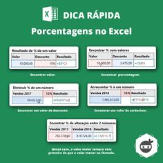Excel Macros, Microsoft Excel, Data Science, Software, Autocad, Marketing, Infographic, Study, Internet