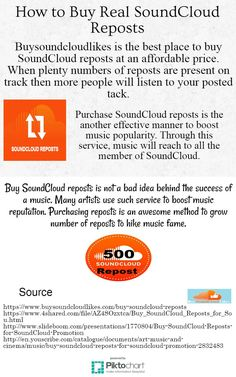 11 Best Buy SoundCloud Plays images in 2018 | Buy cheap, Games, Plays