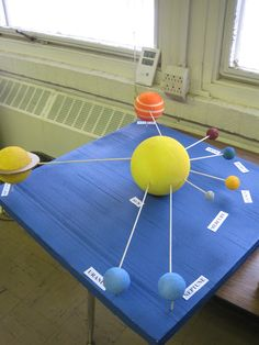 This model is very neat way to show the solar system!