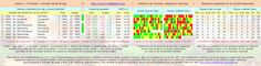 #FÚTBOL #SUECIA #apuestas #pronósticos #picks Partidos, cuotas, horarios. #Software Premium! Bet: http://www.losmillones.com/software/apuestas.html