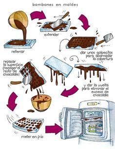 Bombones en moldes Cartoon Cooking
