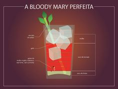 """Famous cocktail graphic recipe - """"A Bloody Mary Perfeita"""" - designed by Fabio Rex Cocktail Drinks, Fun Drinks, Yummy Drinks, Alcoholic Drinks, Beverages, Cocktail App, Cocktail Club, Vodka, Bloody Mary Mix"""