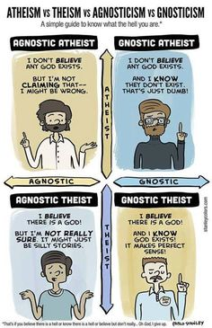 "Atheism, Agnosticism, Theism and Gnosticism. ""A Simple Guide to Know Who The Hell You Are""."