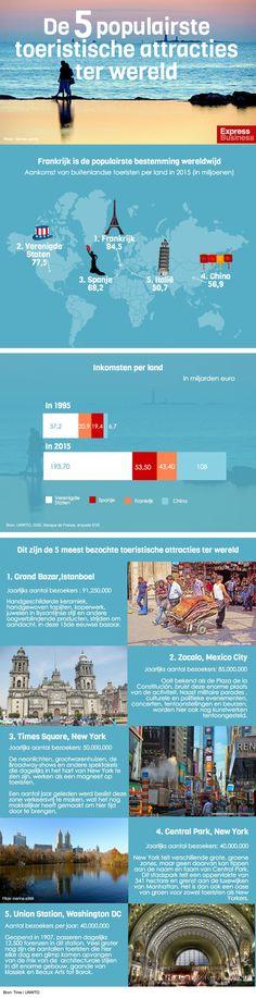 de-5-populairste-toeristische-attracties-ter-wereld