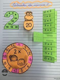 3 Tips to Build Math Fact Fluency Math Fact Fluency, Teaching Multiplication, Teaching Math, Math College, Third Grade Math, School Worksheets, Math Facts, Math For Kids, Math Classroom