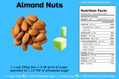 Almond Nuts Sugar Content, How much sugar in Almond Nuts Nuts Nutrition Facts, How Much Sugar, Almond Nut, Trans Fat, Saturated Fat, Serving Size, Eating Habits, Content, Health