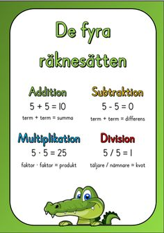 De fyra räknesätten Teaching Tools, Teaching Math, Learn Swedish, Swedish Language, Preschool Math, Maths, Classroom Inspiration, Math For Kids, Math Lessons