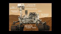 Vozítko Curiosity má 6 kol, váží 900 kilogramů a je dlouhé 3 metry. Sonda je poháněna radioizotopovým termoelektrickým generátorem, který využívá přirozeného rozpadu plutonia 238, který se osvědčil u