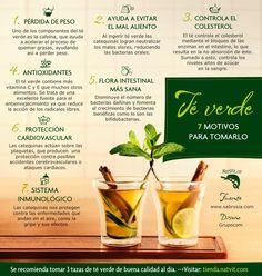 Recomendable 100% A tomar té verde mínimo 3 veces al día!