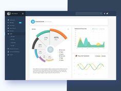 View on Dribbble Dashboard Interface, Web Dashboard, Analytics Dashboard, Dashboard Design, Graphisches Design, Web Ui Design, Design Concepts, User Interface Design Examples, Performance Dashboard