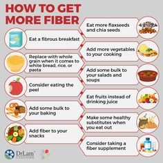 You may not realize it, but there are a number of amazing benefits of a high-fiber diet when it comes to your body's stress response system. Natural Medicine For Anxiety, Lower Cortisol Levels, Health And Wellness, Health Tips, Fiber Supplements, Adrenal Health, Fiber Diet, Raw Vegetables, Eat Fruit