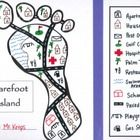 {FREEBIE} Created for student in 2nd-4th grade, Barefoot Island is a fun, engaging project to help reinforce mapping skills. Students create their own legend using 10-15 symbols that are typically found on maps.