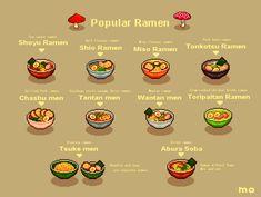 #NobodyArtistClub - Twitter 搜尋 / Twitter Pixel Art Food, Anime Pixel Art, Food Illustrations, Illustration Art, Drawn Fish, Pix Art, Cute Food Art, Retro Poster, Pixel Image