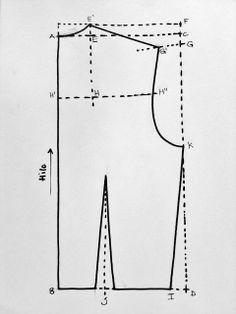 Mi primera máquina de coser: Patrón base de espalda