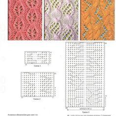 Узоры для вязания спицам…