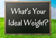 Body fat percentage graphics and what's your ideal weight charts.