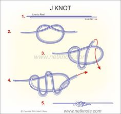 1000 images about fly fishing knots on pinterest for Easy fishing knots