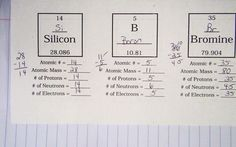 332 Best Science - Chemistry images | Science chemistry ...