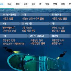 """""""세월호 본인양"""" - 트위터 검색"""