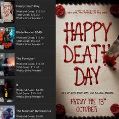 Happy Death Day is the #1 Movie in America!!!!