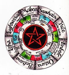 Wheel of the year by Nevermore-Ink.deviantart.com on @deviantART