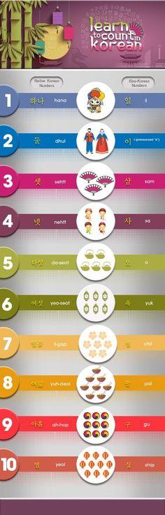 Los números del 1 al 10 en los dos sistemas de numeración utilizados en Corea.