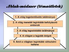 Tanárbazár - Blogger.hu School, Scale Model