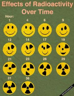 Effects of Radioativity Over Time