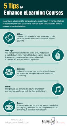 5 Tips to Enhance your E-learning Courses – An Info graphic Instructional Technology, Instructional Strategies, Instructional Design, Teaching Strategies, Educational Technology, Teaching Tips, Professor, Problem Based Learning, Adult Learning Theory
