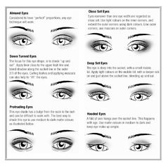 Makeup Tips For Blue Eyes found on Polyvore