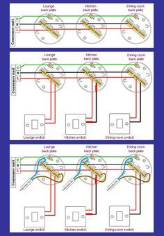 wiring a light switch minehome electrical wiring, electrical outlets, electric house, garage shed, attic conversion,