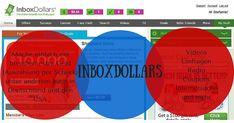 Weltweit kann man mit Inboxdollars Geld (Scheck) oder Gift Cards erhalten durch Videos anschauen, Umfragen ausfüllen, Coupons nutzen usw. Ich habe es in den USA getestet, lese hier mehr: http://usabilligabergutleben.blogspot.com/2015/03/inboxdollars-einfach-geld-online.html .