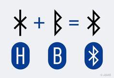 Ako vznikli symboly ako OK, symbol pre zapnutie a vypnutie, symbol mieru či Bluetooth?
