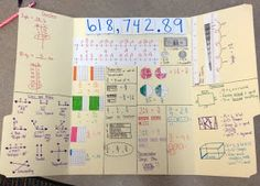 The 4th Grade May-niacs: Math Review Folder. I am going to do this as review for ISTEP testing! As we review a Math skill, I would have the students create a review drawing/example on their Math Review Folder.