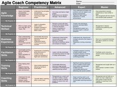 Name: ______________________________Agile Coach Competency Matrix ...