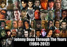 Johnny Depp Through The Years (1984-2012)