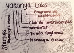 La aceleradora de empresas tech mobile Naranya Labs http://roru.org/