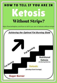 How To Tell If You Are In Ketosis Without Strips – Some Symptoms!