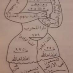 Black Magic Book, Islamic Messages, Islamic Art, Free Books, Astronomy, Ebooks, Prints, Doa, Vintage