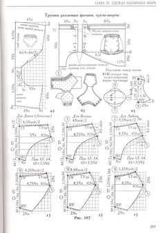 How To Measure Bra Sizes Correctly Video Instructions Doll Clothes Patterns, Sewing Clothes, Clothing Patterns, Diy Clothes, Sewing Patterns, Underwear Pattern, Bra Pattern, Pants Pattern, Pattern Cutting