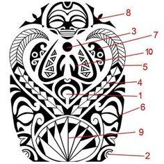 """Hoje é dia de São Jorge. Nada melhor que no dia de hoje postar um projeto maori que fiz a anos atrás com essa oração tão poderosa. 1-Esse símbolo central remete a um anjo fazendo uma oração, a oração de São Jorge. """"Eu andarei vestido e armado, com as roupas e as armas de São Jorge. 2–Para que meus inimigos tendo pés não me alcancem, tendo mãos não me peguem, (esse símbolo é mão de um manaia, representa proteção no céu na terra e no mar) 3- tendo olhos não me enxerguem e nem pensamentos…"""