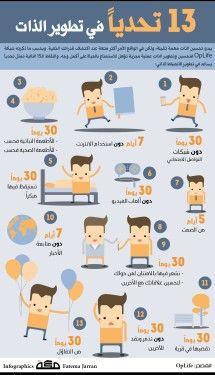 So beautiful 👍 i will do it Human Development, Personal Development, Vie Motivation, Study Motivation, Life Skills Activities, Learning Websites, Life Rules, Learning Arabic, Positive Life