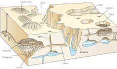 geoteo: EL MODELADO KÁRSTICO: IMÁGENES Y ENLACES
