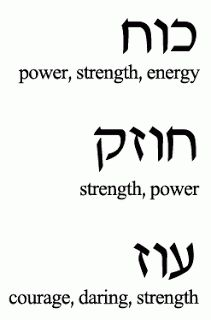Hebrew for strength