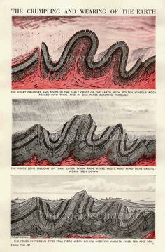 Antique Natural History Geology Print, 1940s, rocks earth minerals